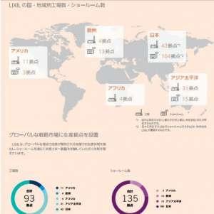 科勒、TOTO、骊住……8大国际卫浴品牌如何布局全球?检波器